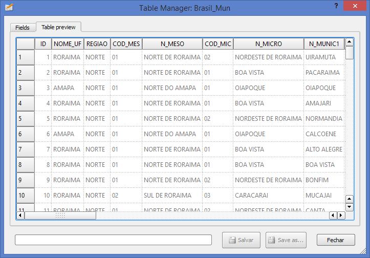 QGIS: Manipular Tabela de Atributo com o Plugin Table Manager